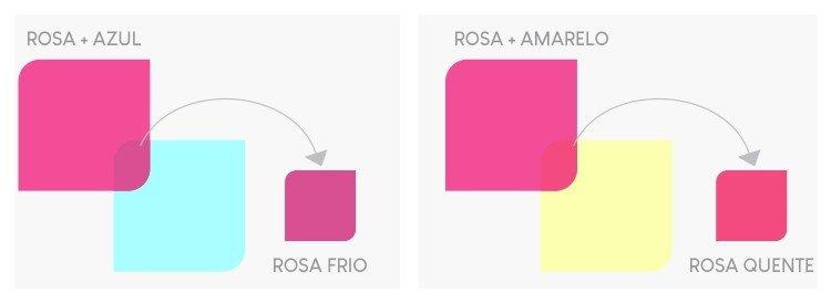 mistura tons rosa